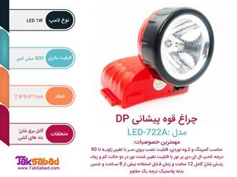 اینفوگرافی چراغ پیشانی DP مدل LED-722A