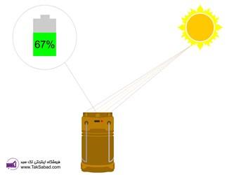 چراغ قوه خورشیدی